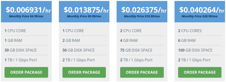 Cloud Hosting Pricing Plans