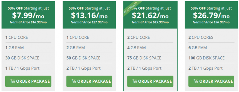 Hostwinds managed windows vps pricing