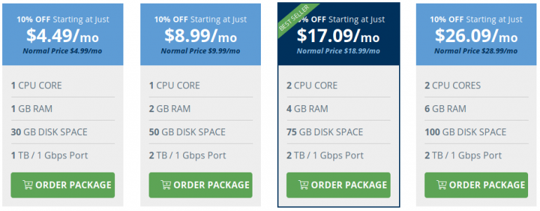unmanaged linux vps pricing