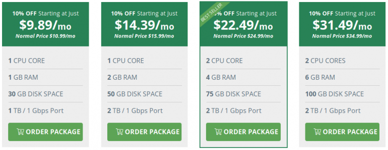 unmanaged windows vps pricing