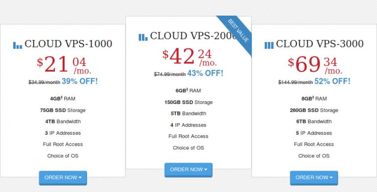 Cloud VPS plans