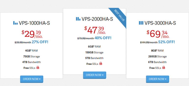 InMotionHosting.com vServer pricing