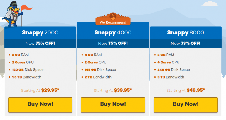 Hostgator.com VPS Pricing